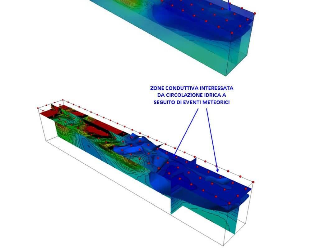 P03 – Altamura: Indagini 2D e 3D per Mitigazione del Rischio Idrogeologico sulle cavità
